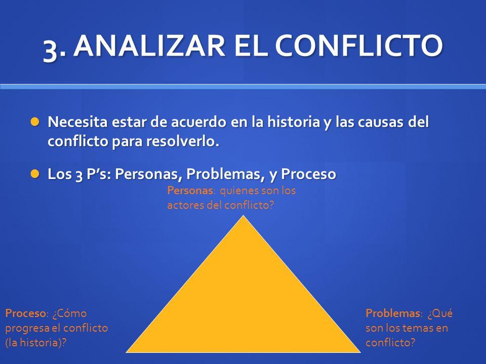 3. ANALIZAR EL CONFLICTO Necesita estar de acuerdo en la historia y las causas del conflicto para resolverlo.