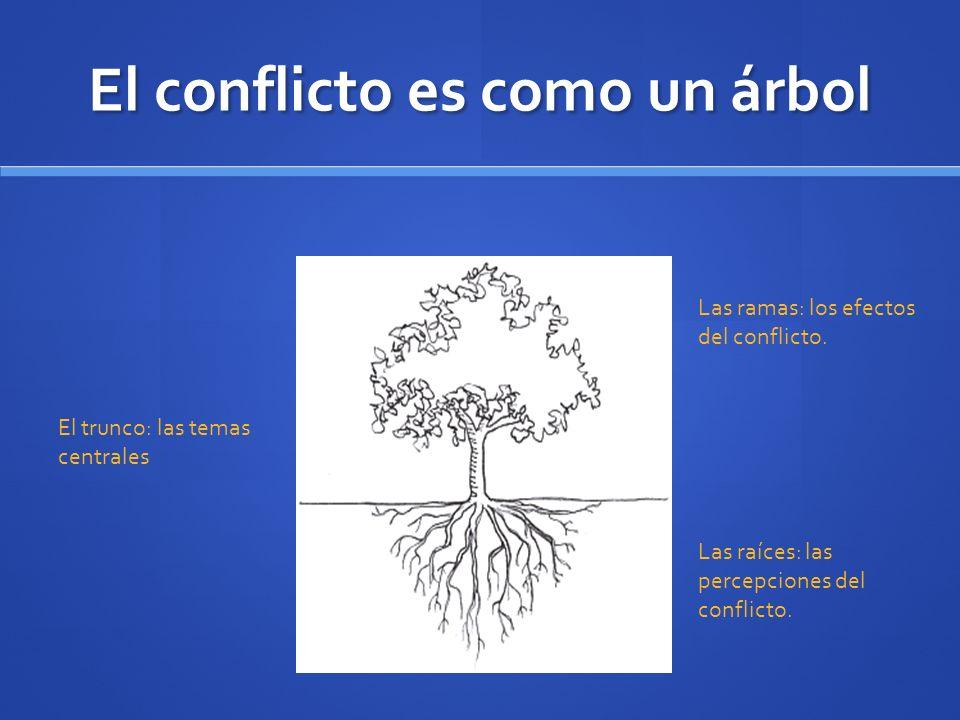 El conflicto es como un árbol