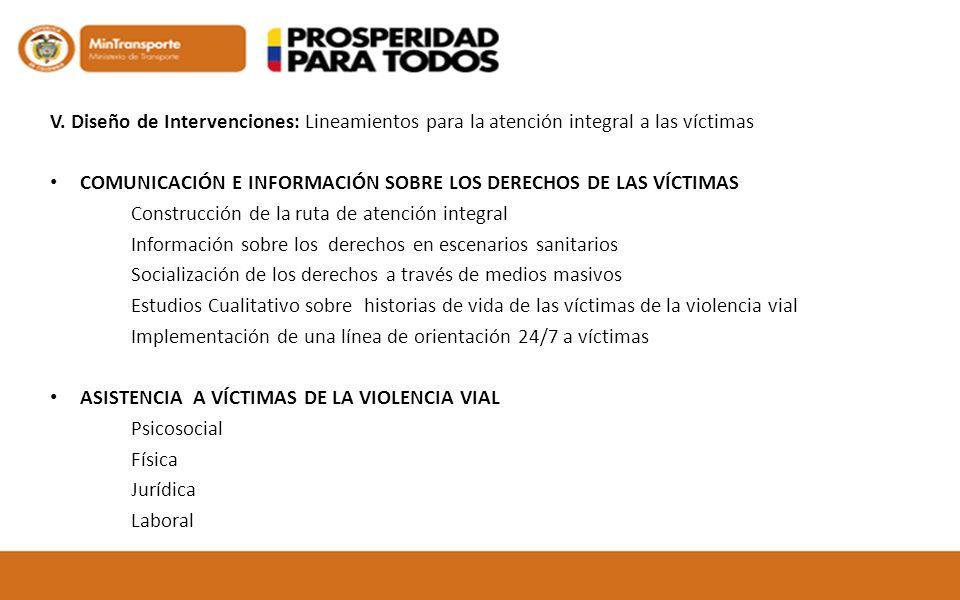 V. Diseño de Intervenciones: Lineamientos para la atención integral a las víctimas