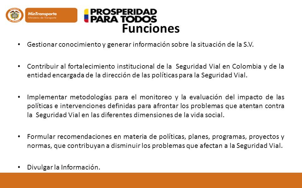 Funciones Gestionar conocimiento y generar información sobre la situación de la S.V.