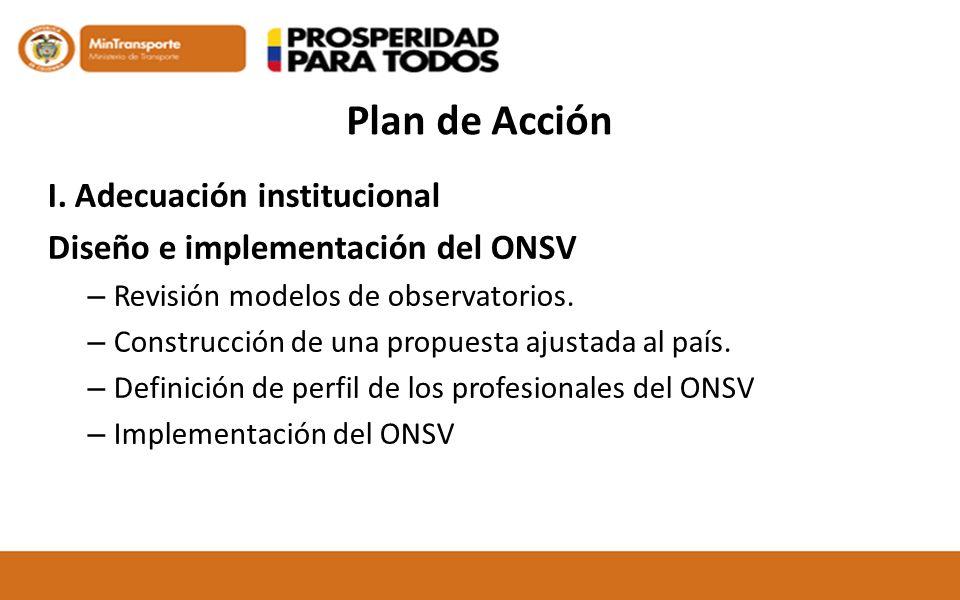 Plan de Acción I. Adecuación institucional