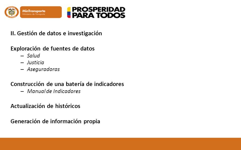 II. Gestión de datos e investigación Exploración de fuentes de datos