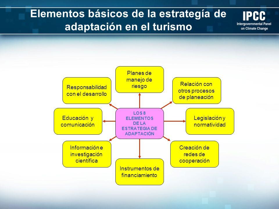 Elementos básicos de la estrategía de adaptación en el turismo