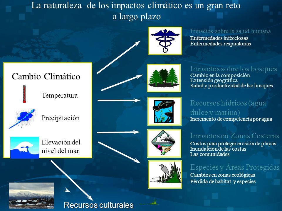 La naturaleza de los impactos climático es un gran reto