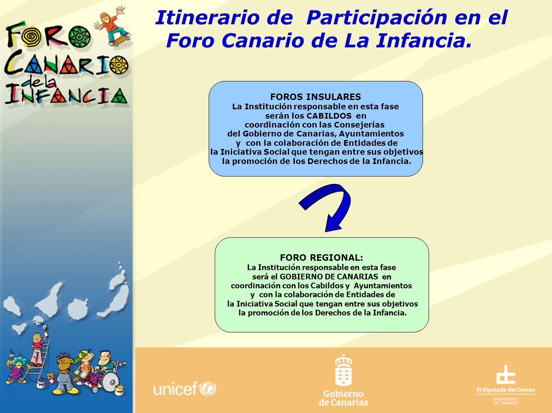 Itinerario de Participación en el Foro Canario de La Infancia.
