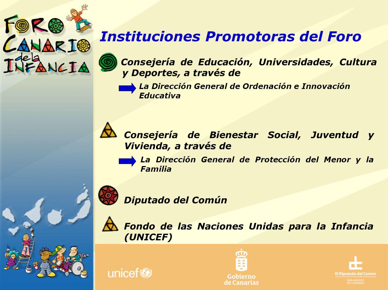 Instituciones Promotoras del Foro