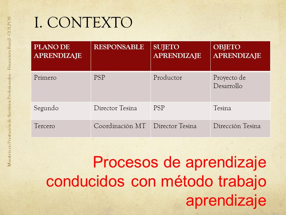 Procesos de aprendizaje conducidos con método trabajo aprendizaje