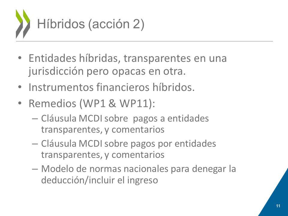 Híbridos (acción 2) Entidades híbridas, transparentes en una jurisdicción pero opacas en otra. Instrumentos financieros híbridos.