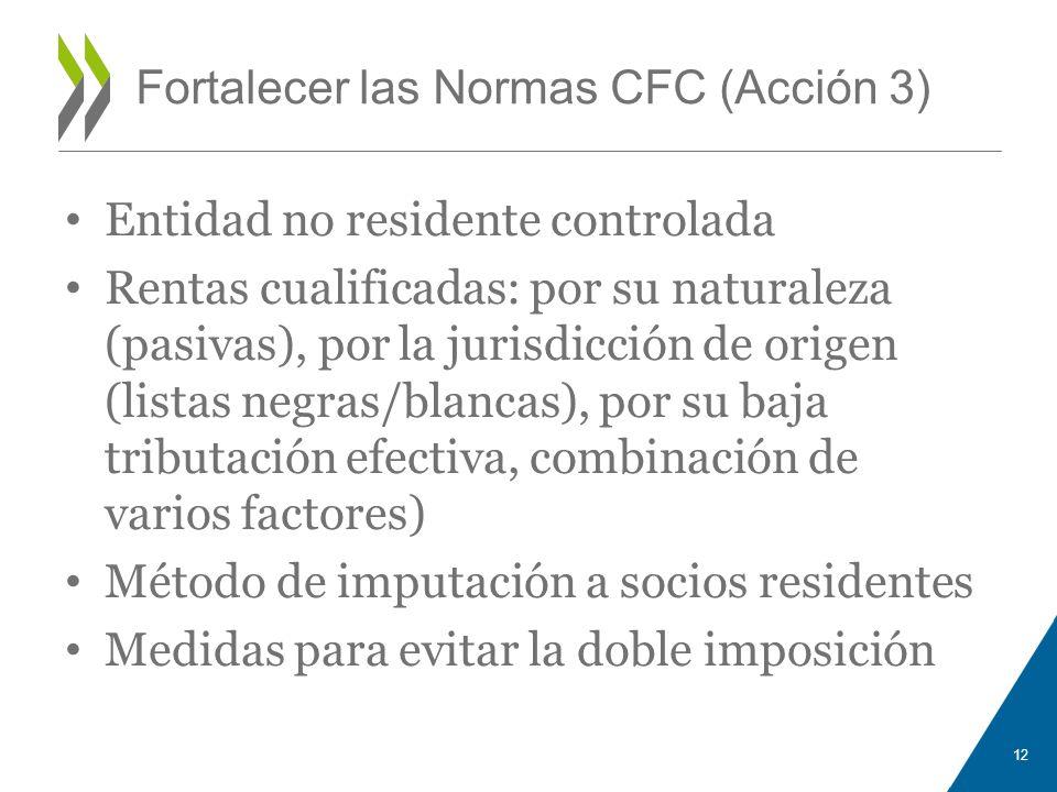 Fortalecer las Normas CFC (Acción 3)