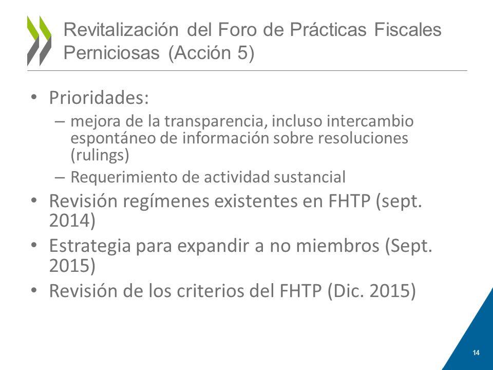Revitalización del Foro de Prácticas Fiscales Perniciosas (Acción 5)