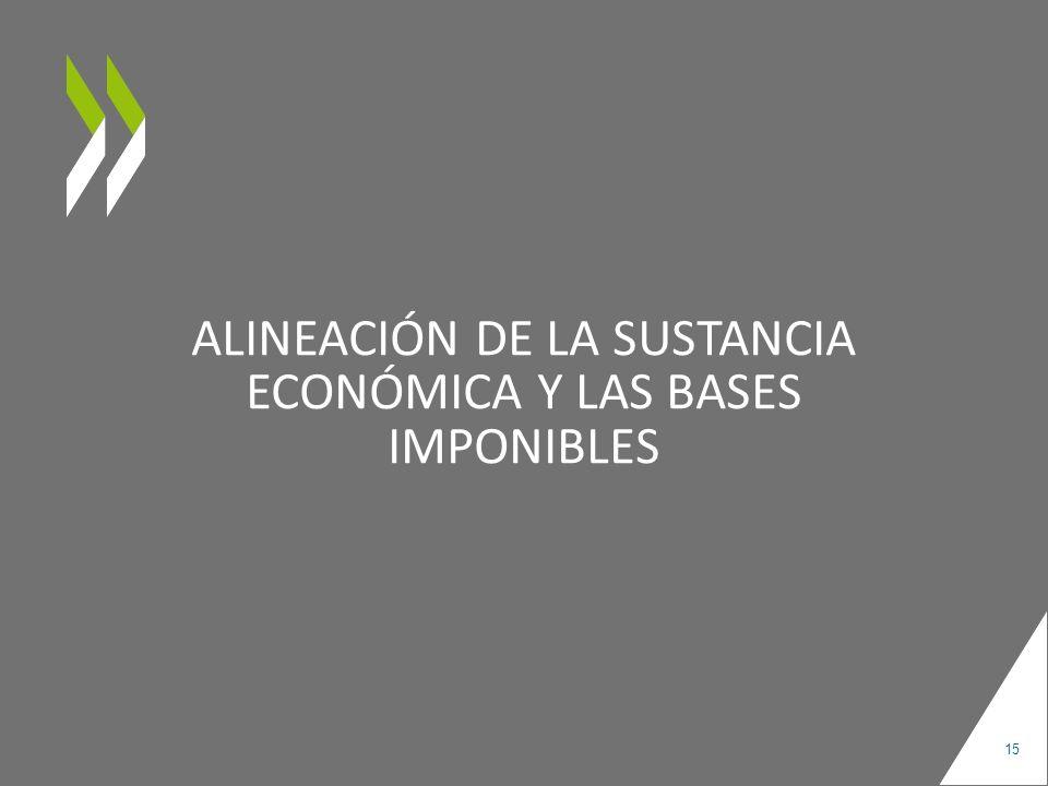 Alineación de la sustancia económica y las bases imponibles