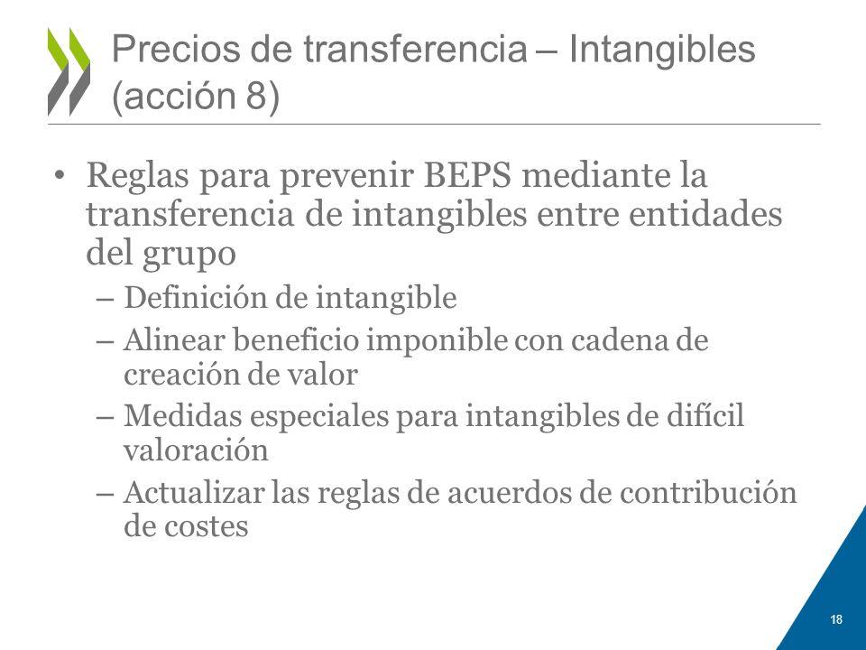 Precios de transferencia – Intangibles (acción 8)