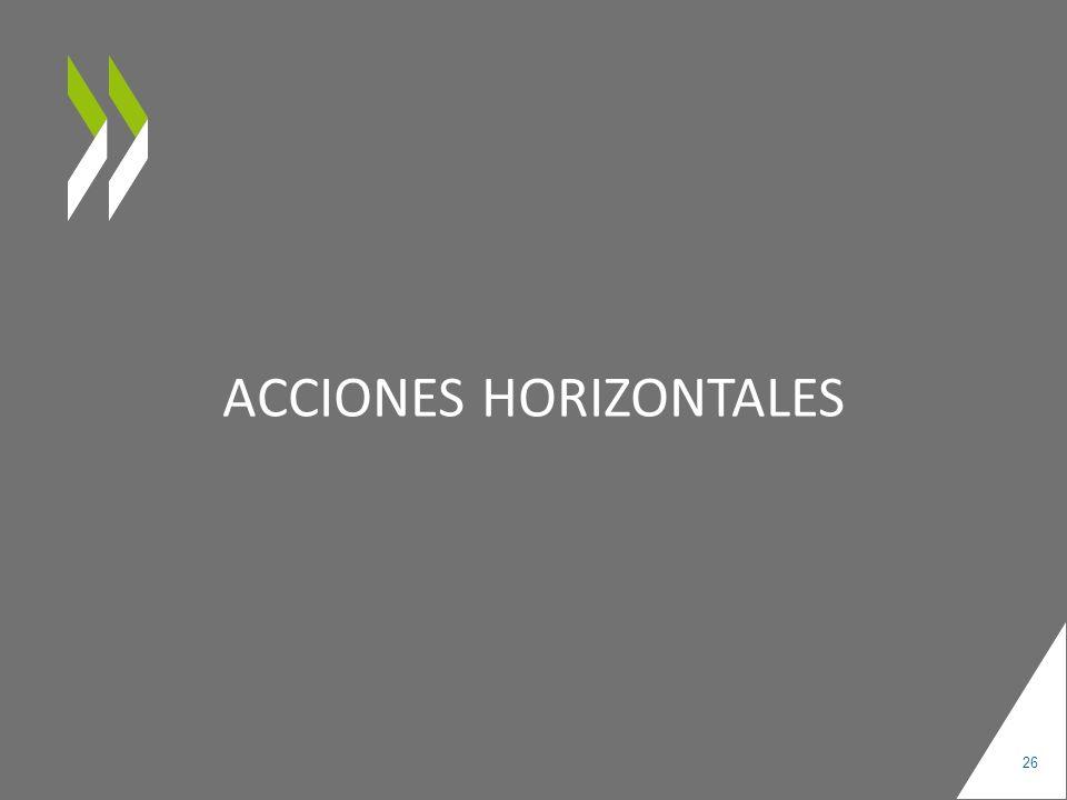 Acciones horizontales