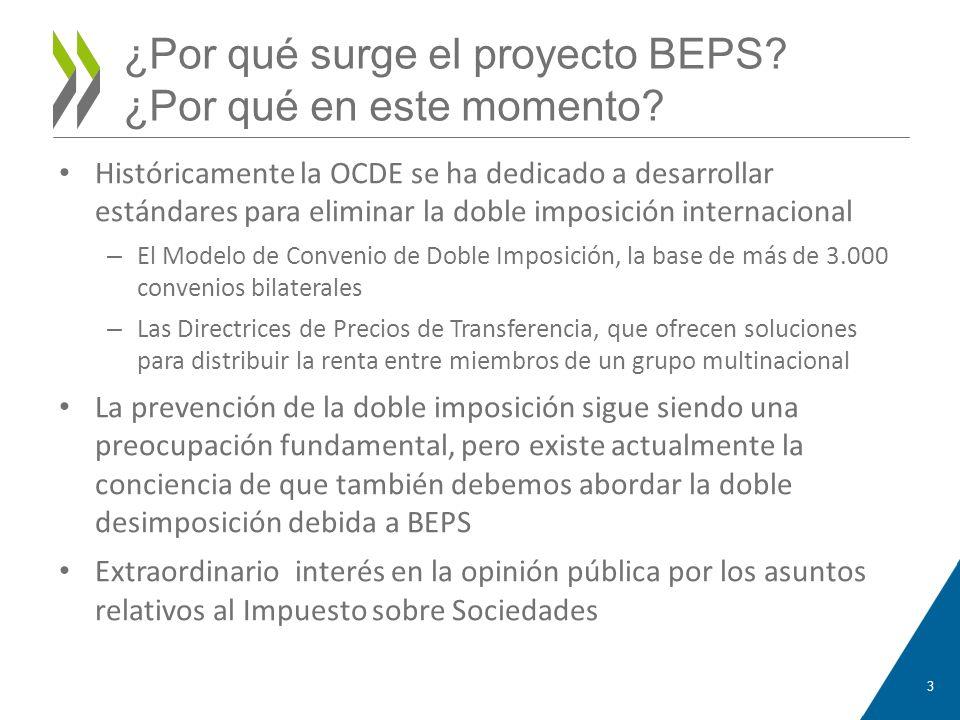 ¿Por qué surge el proyecto BEPS ¿Por qué en este momento