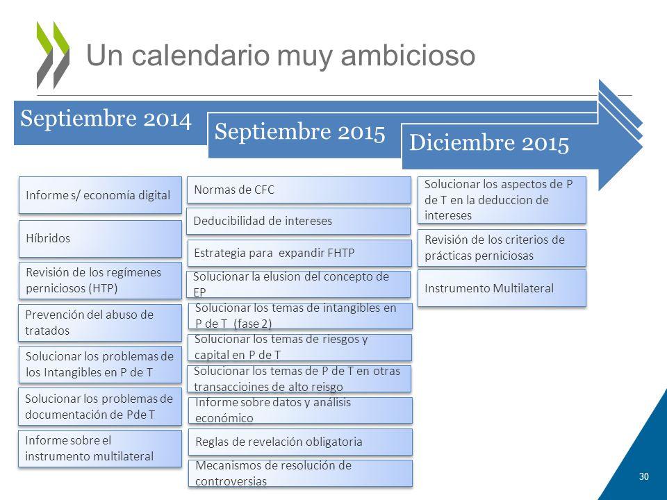 Un calendario muy ambicioso
