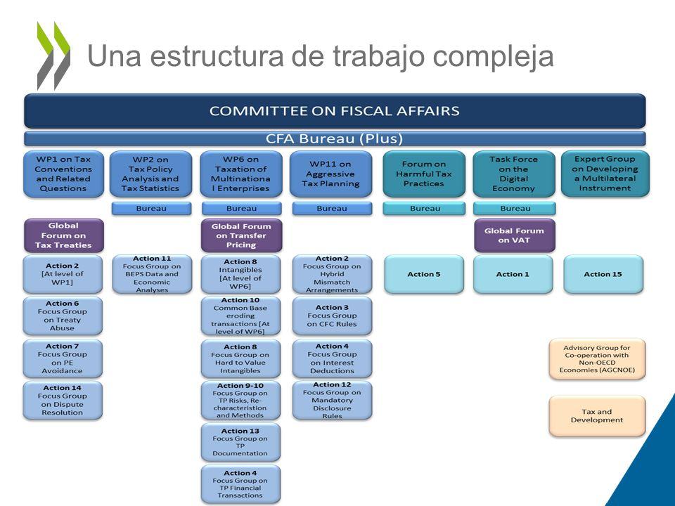 Una estructura de trabajo compleja
