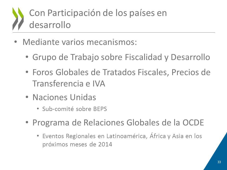 Con Participación de los países en desarrollo