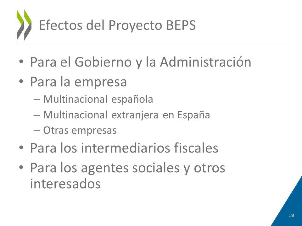 Efectos del Proyecto BEPS