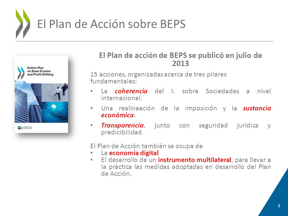 El Plan de Acción sobre BEPS