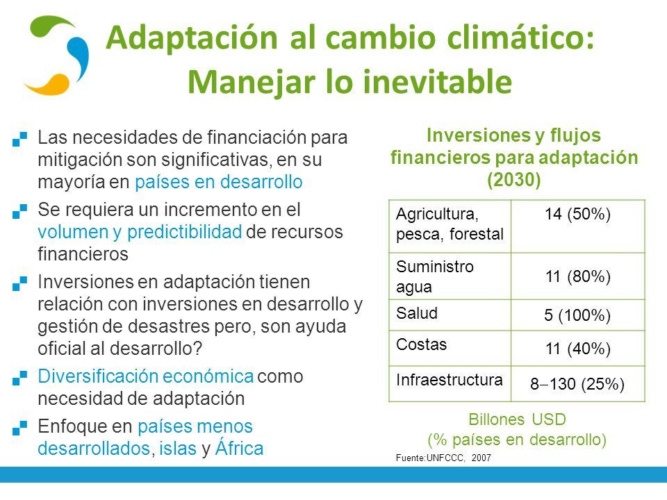 Adaptación al cambio climático: Manejar lo inevitable