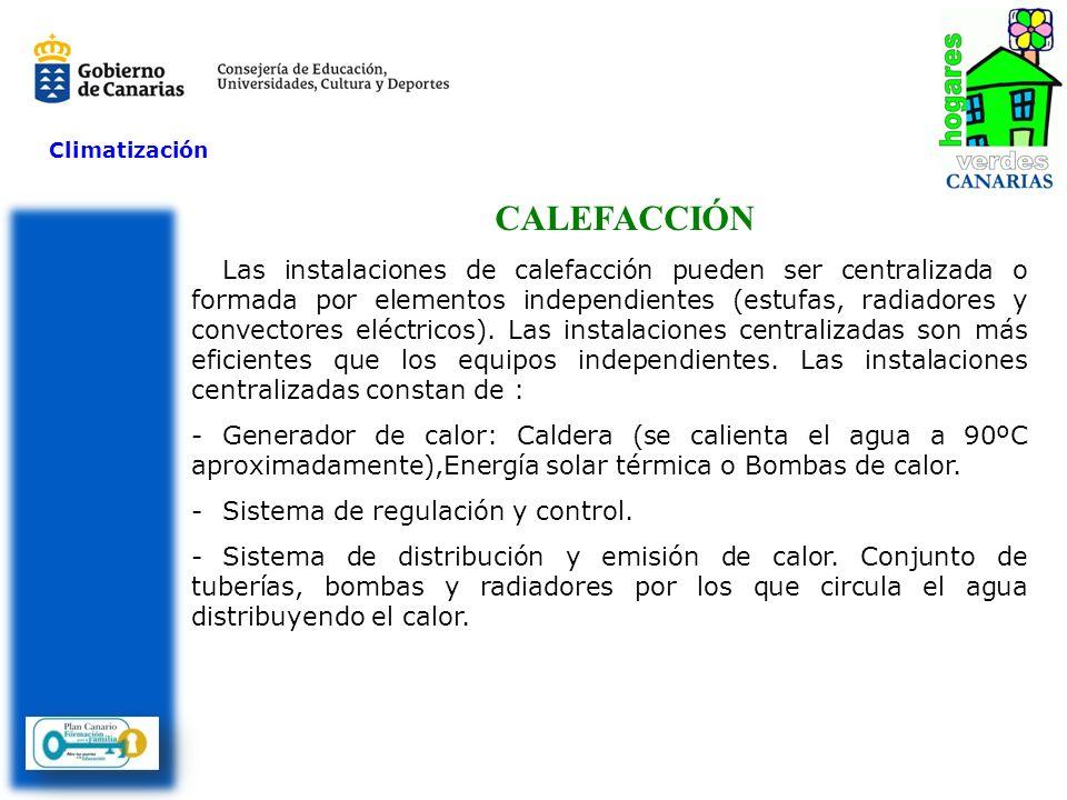 Climatización CALEFACCIÓN.