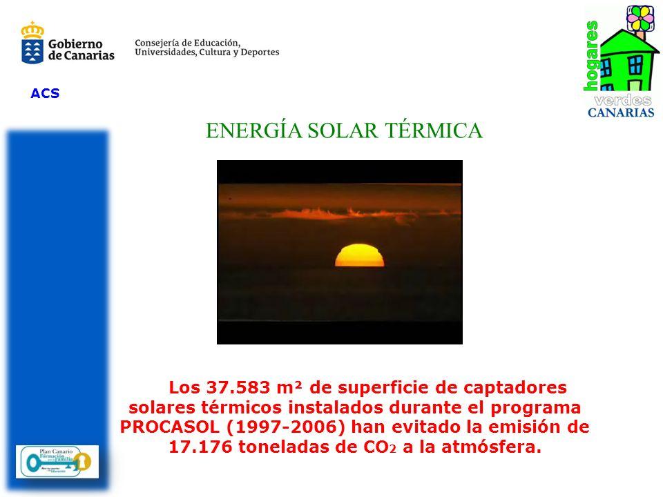 ACS ENERGÍA SOLAR TÉRMICA.
