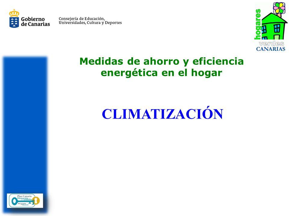 Medidas de ahorro y eficiencia energética en el hogar