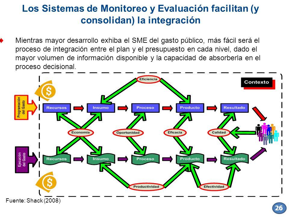 Los Sistemas de Monitoreo y Evaluación facilitan (y consolidan) la integración