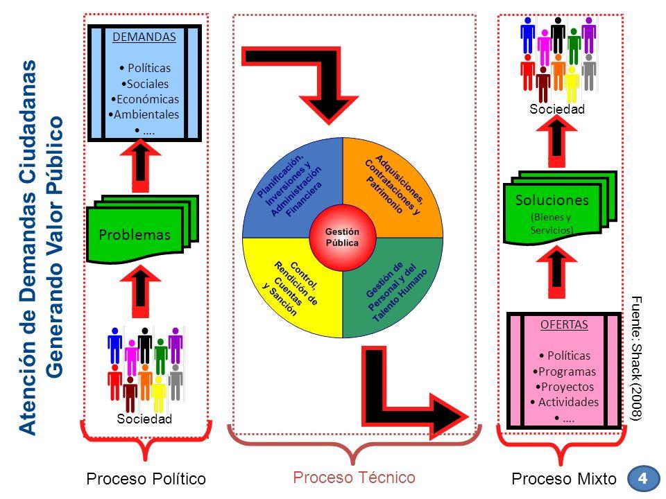 Atención de Demandas Ciudadanas Generando Valor Público