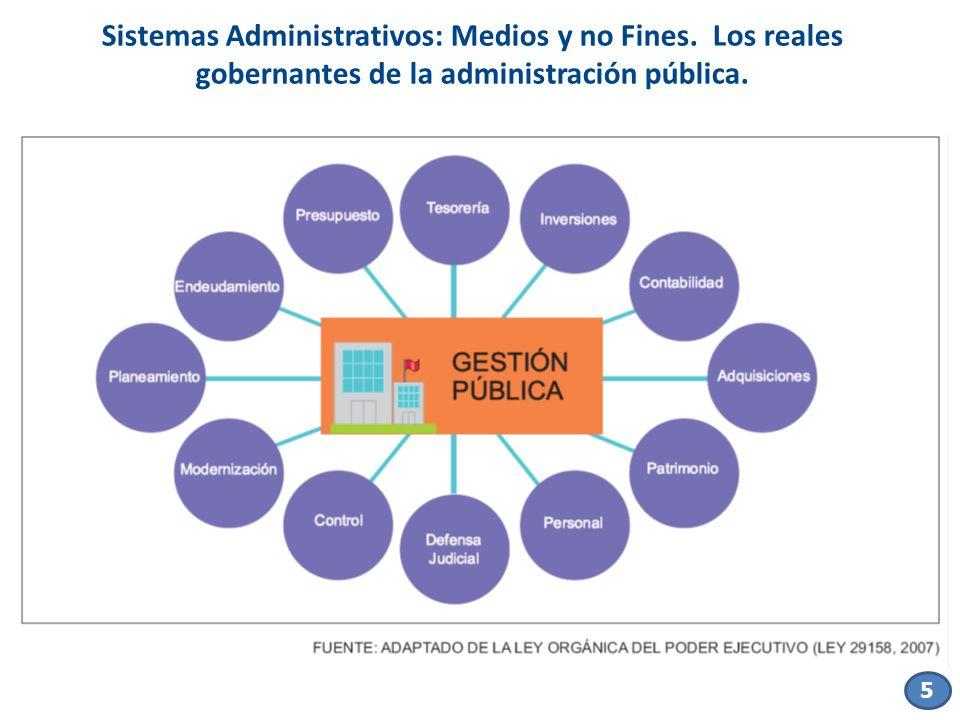 Sistemas Administrativos: Medios y no Fines