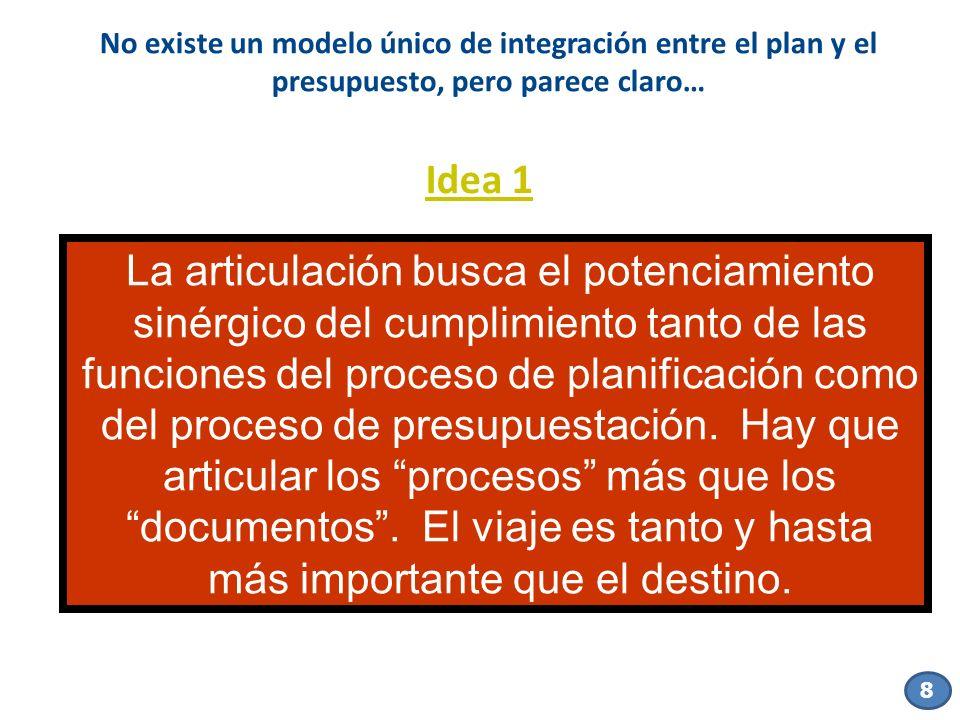 No existe un modelo único de integración entre el plan y el presupuesto, pero parece claro…