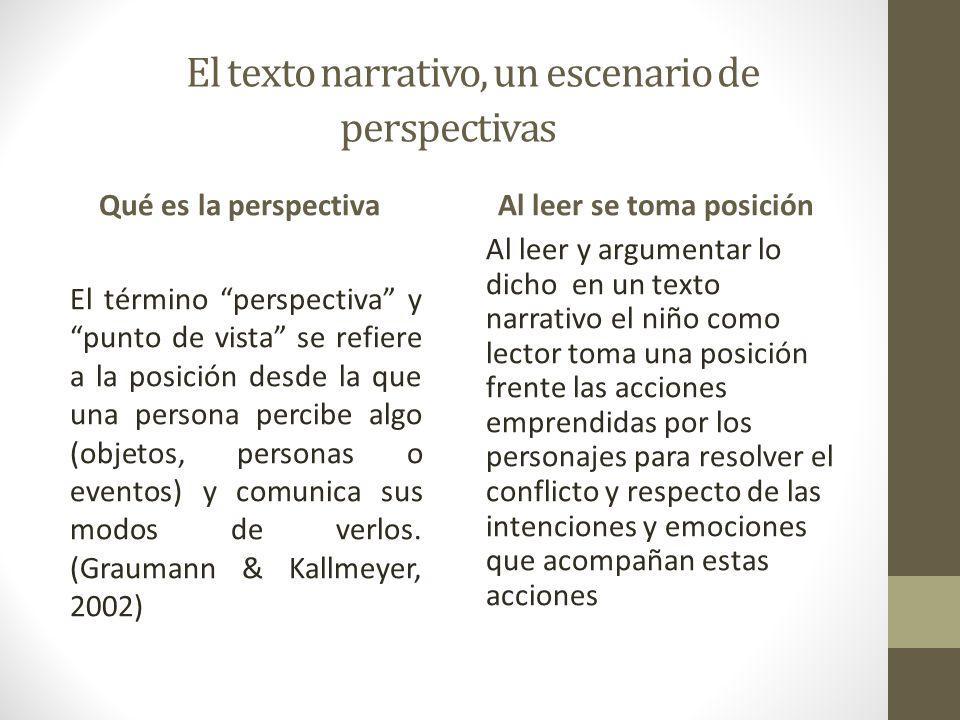 El texto narrativo, un escenario de perspectivas