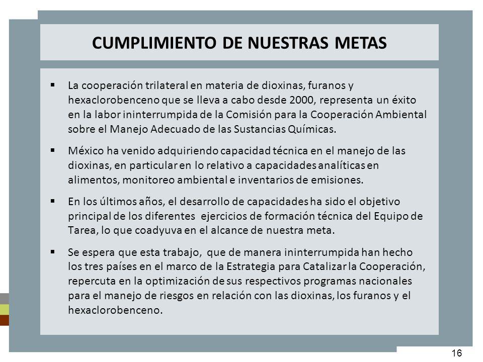 CUMPLIMIENTO DE NUESTRAS METAS