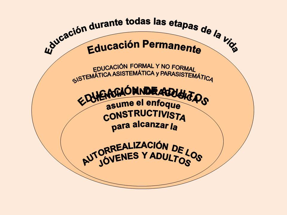 Educación durante todas las etapas de la vida AUTORREALIZACIÓN DE LOS