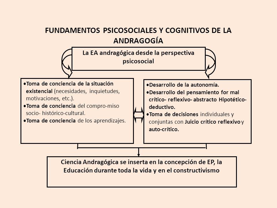 FUNDAMENTOS PSICOSOCIALES Y COGNITIVOS DE LA ANDRAGOGÍA