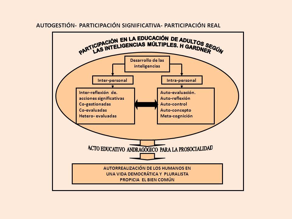 AUTOGESTIÓN- PARTICIPACIÓN SIGNIFICATIVA- PARTICIPACIÓN REAL