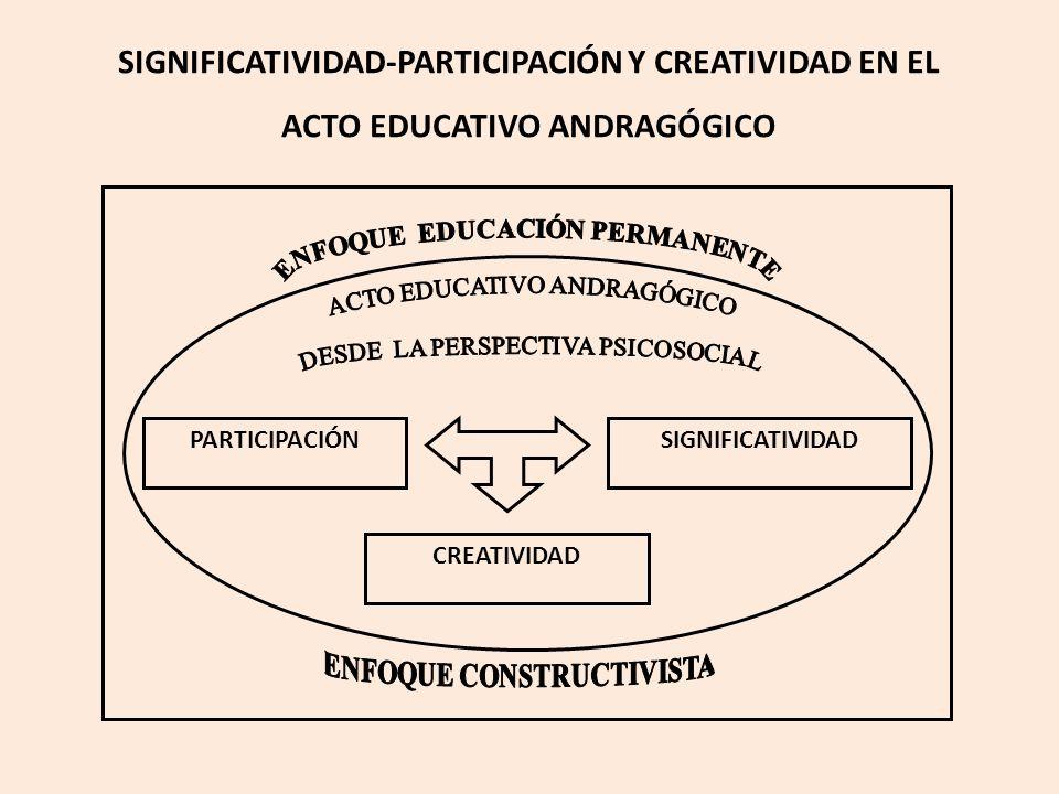 ENFOQUE EDUCACIÓN PERMANENTE ENFOQUE CONSTRUCTIVISTA