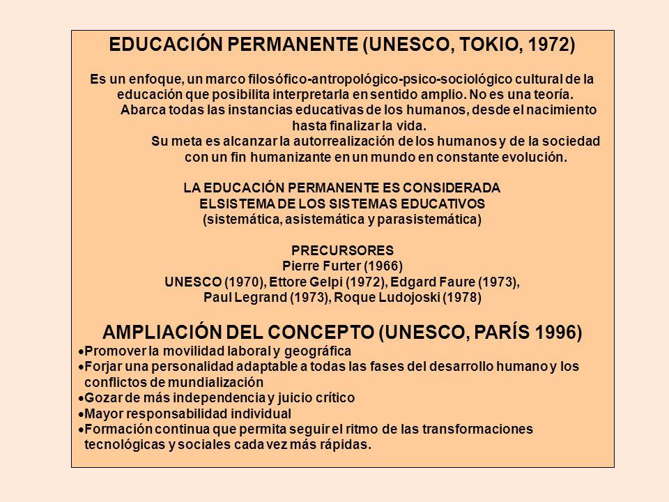 EDUCACIÓN PERMANENTE (UNESCO, TOKIO, 1972)