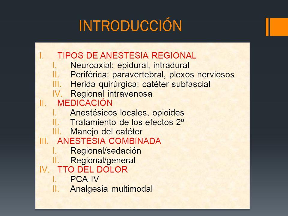 INTRODUCCIÓN TIPOS DE ANESTESIA REGIONAL