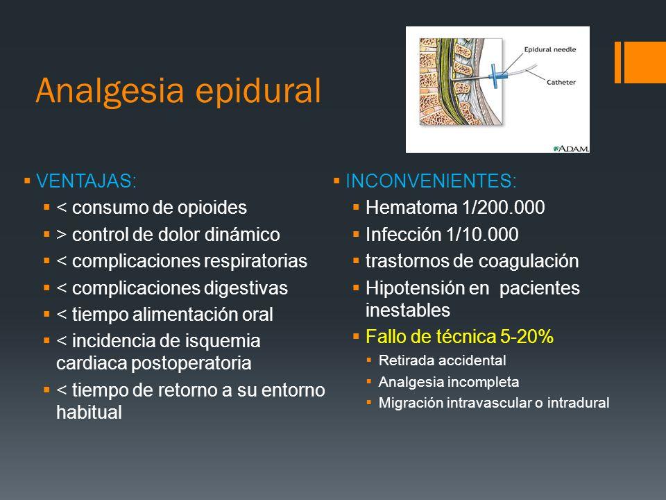 Analgesia epidural VENTAJAS: < consumo de opioides