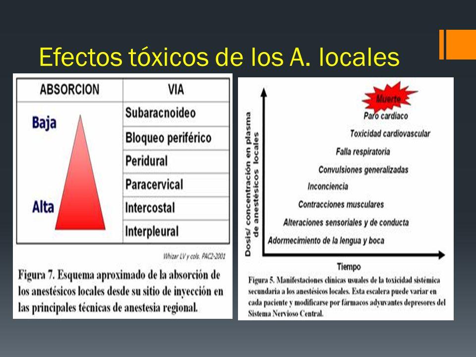 Efectos tóxicos de los A. locales