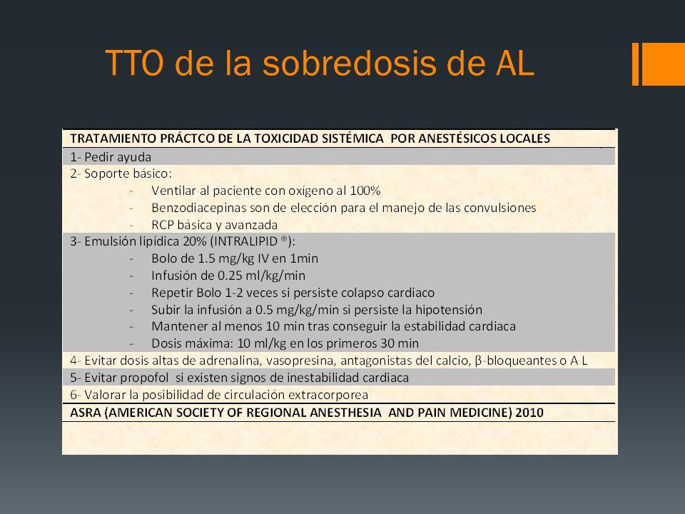 TTO de la sobredosis de AL