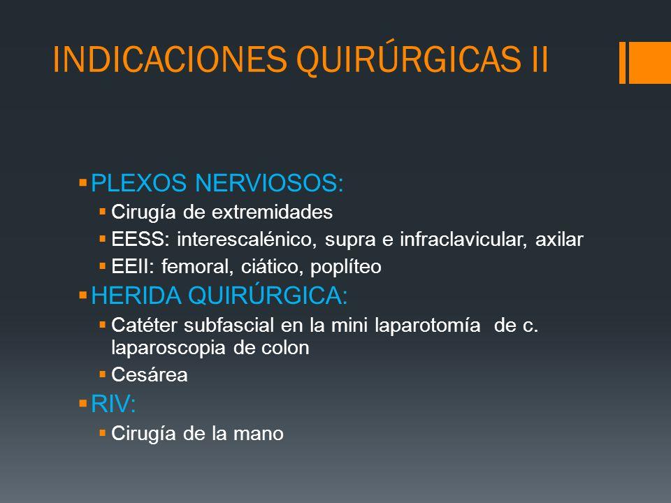 INDICACIONES QUIRÚRGICAS II
