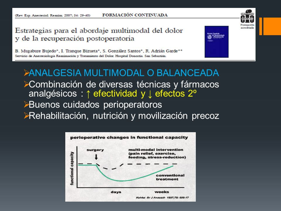 ANALGESIA MULTIMODAL O BALANCEADA