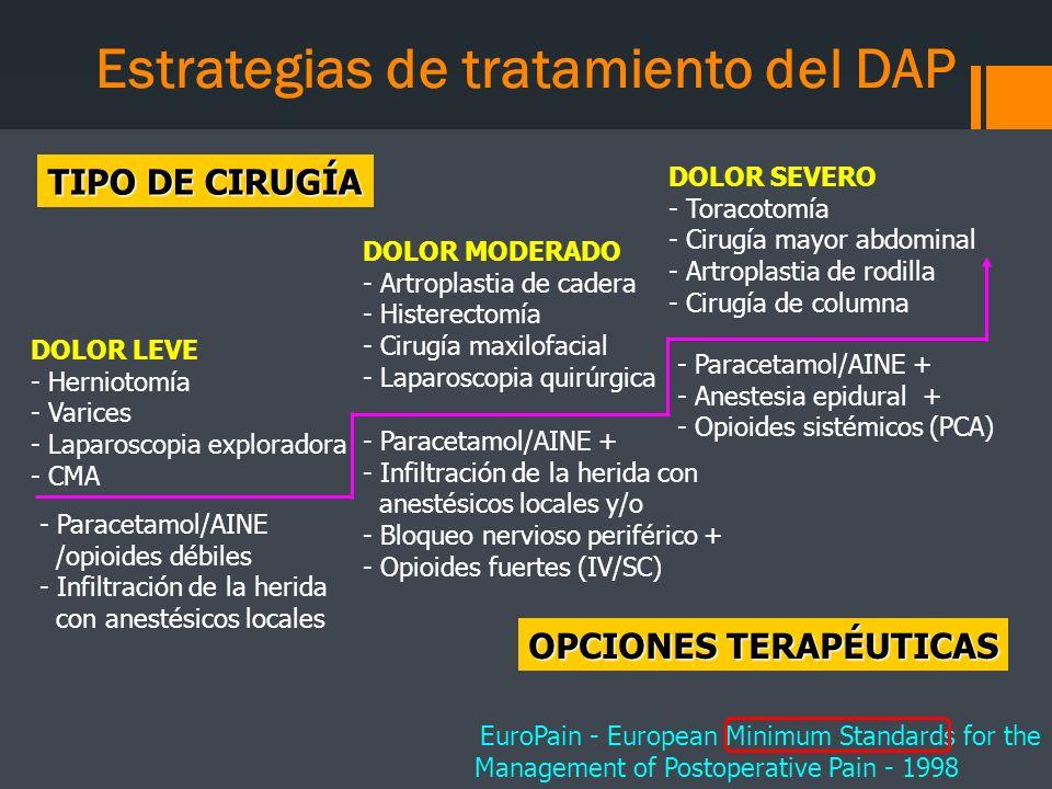 Estrategias de tratamiento del DAP