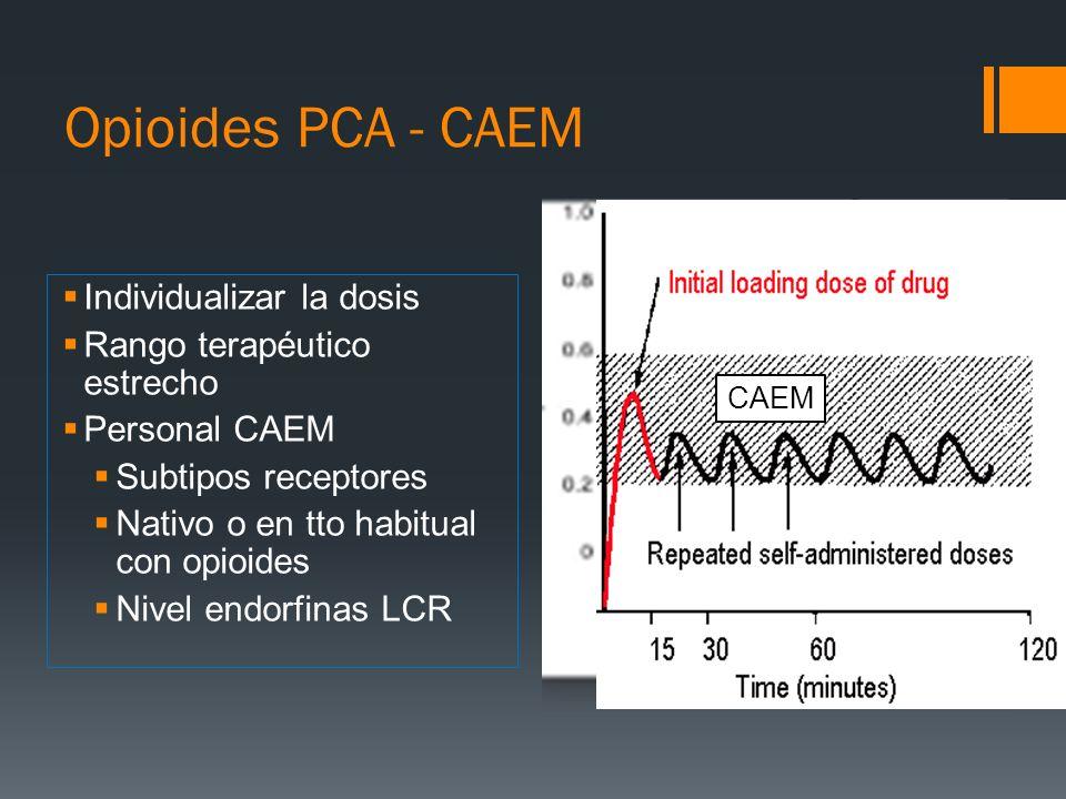 Opioides PCA - CAEM Individualizar la dosis Rango terapéutico estrecho