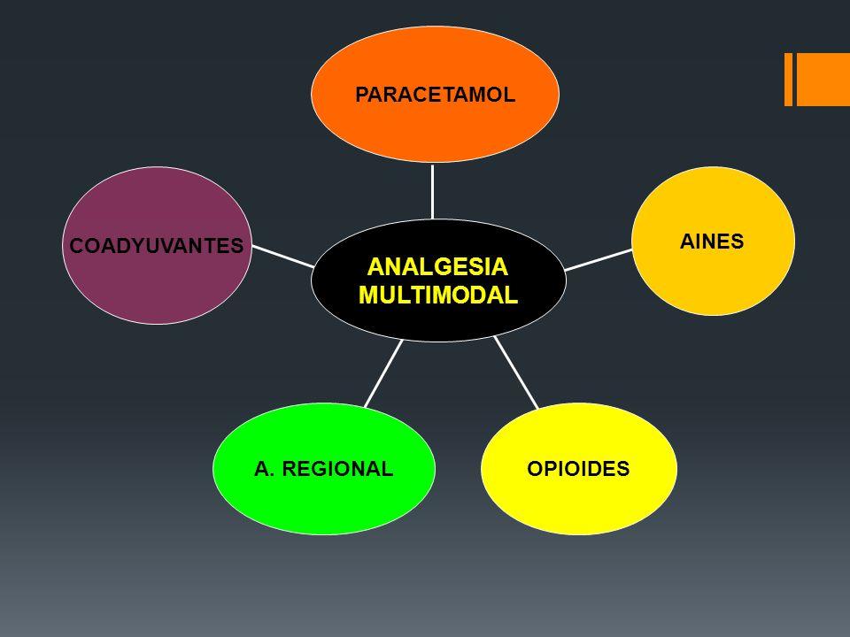 ANALGESIA MULTIMODAL PARACETAMOL AINES OPIOIDES A. REGIONAL