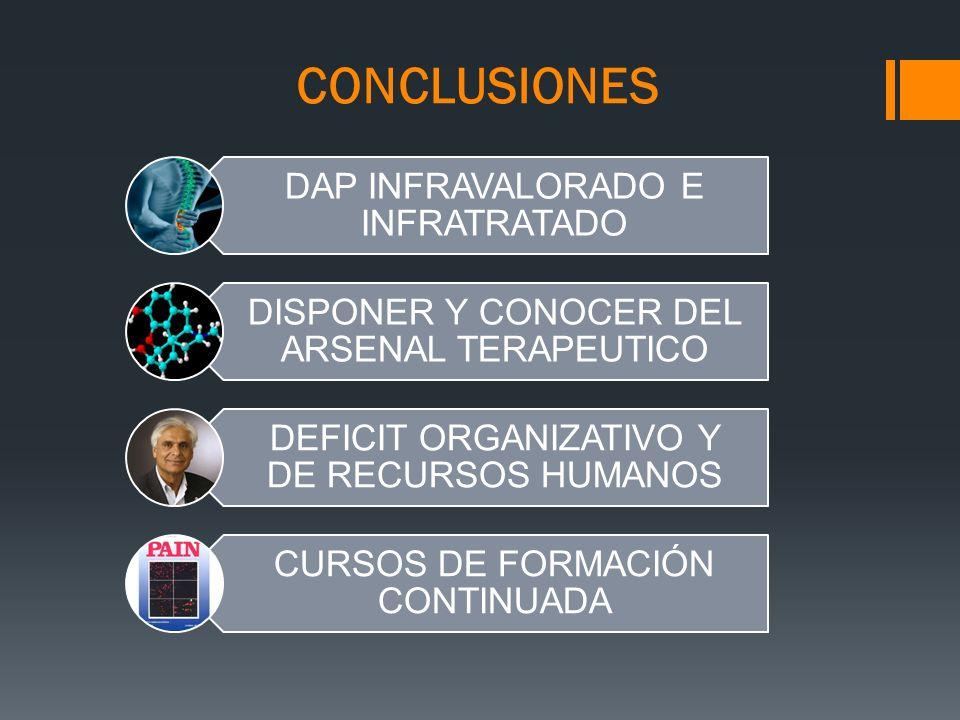 CONCLUSIONES DAP INFRAVALORADO E INFRATRATADO