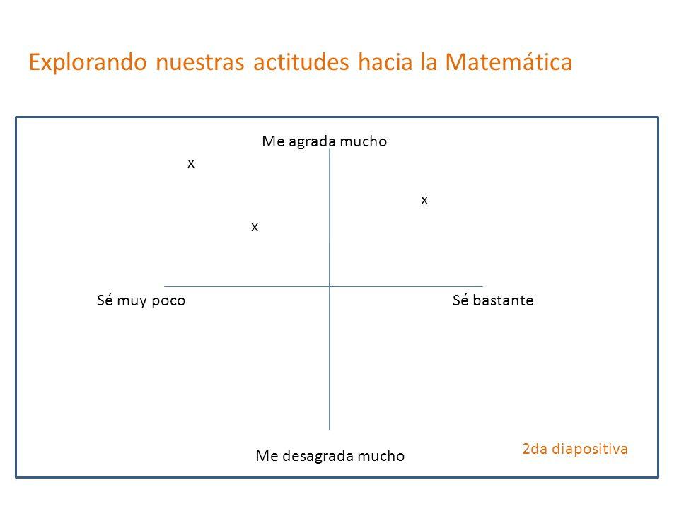 Explorando nuestras actitudes hacia la Matemática