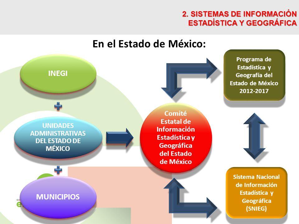 En el Estado de México: INEGI MUNICIPIOS